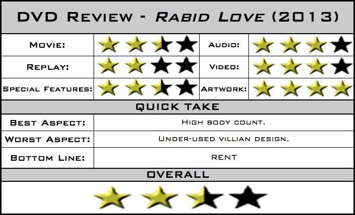 DVD Review - Rabid Love