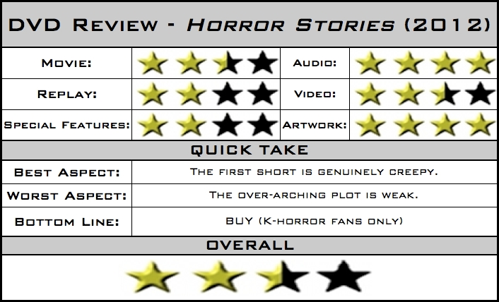 DVD Review - Horror Stories