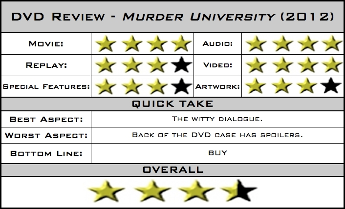 DVD Review - Murder University