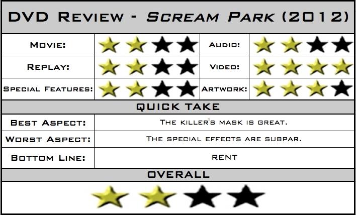 DVD Review - Scream Park